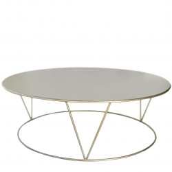 PIPA table